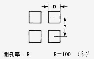 角孔 並列型