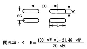 長孔(長円形)並列型