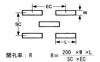 長孔(長方形)千鳥型