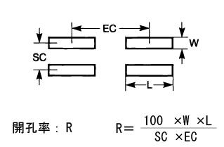 長孔(長方形)並列型
